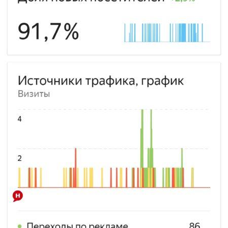 "Статистика запросов ""психолог"" возросла из-за пандемии"